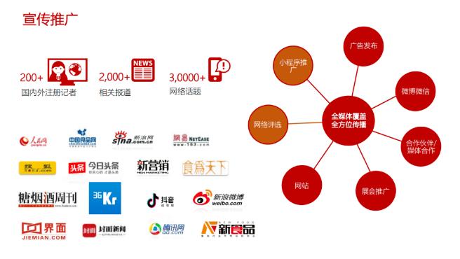 2020首届中国辣味产业大会 第4张